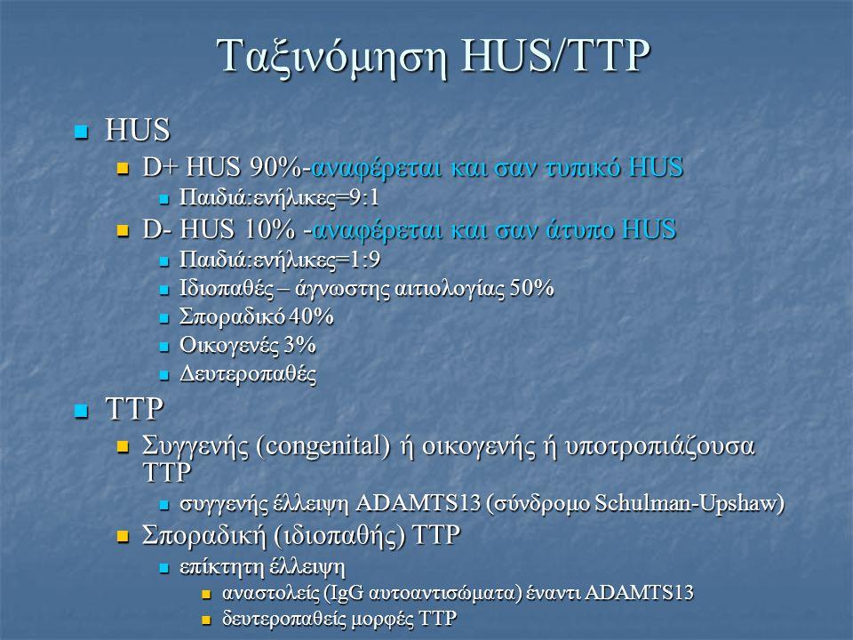Ταξινόμηση HUS/TTP HUS TTP D+ HUS 90%-αναφέρεται και σαν τυπικό HUS