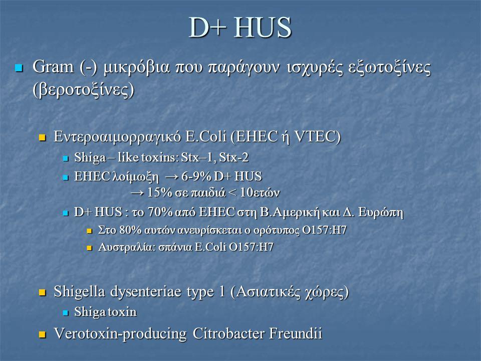 D+ HUS Gram (-) μικρόβια που παράγουν ισχυρές εξωτοξίνες (βεροτοξίνες)