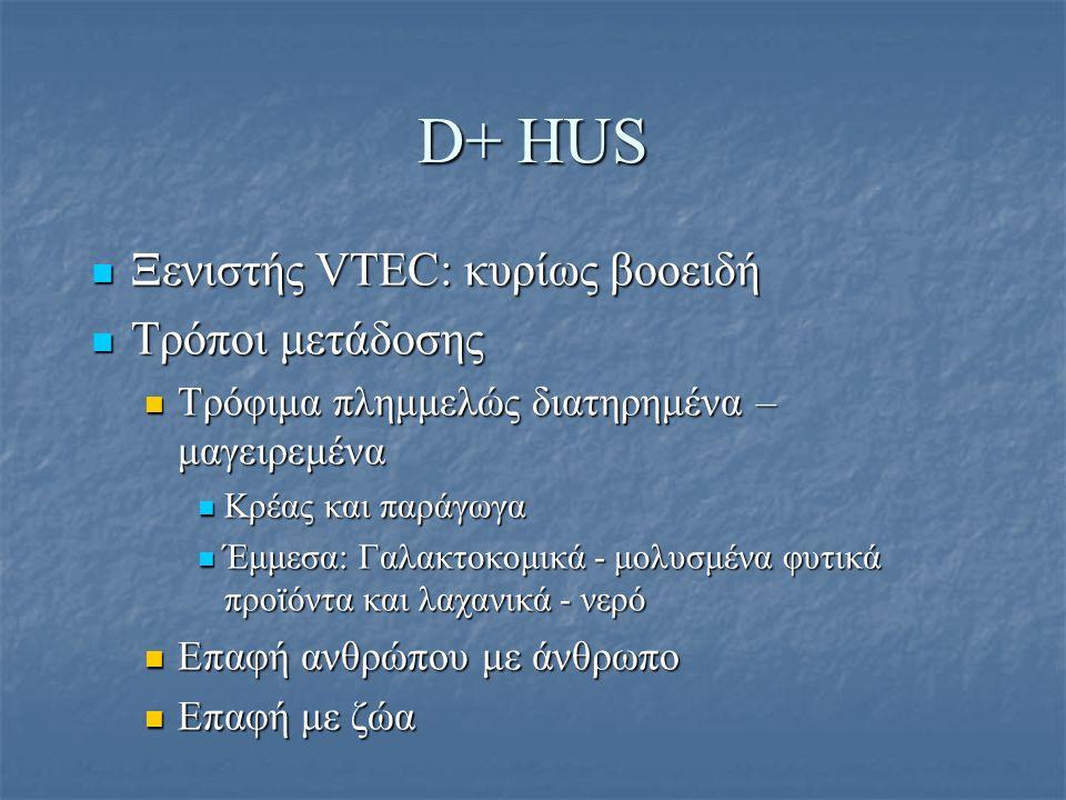 D+ HUS Ξενιστής VTEC: κυρίως βοοειδή Τρόποι μετάδοσης