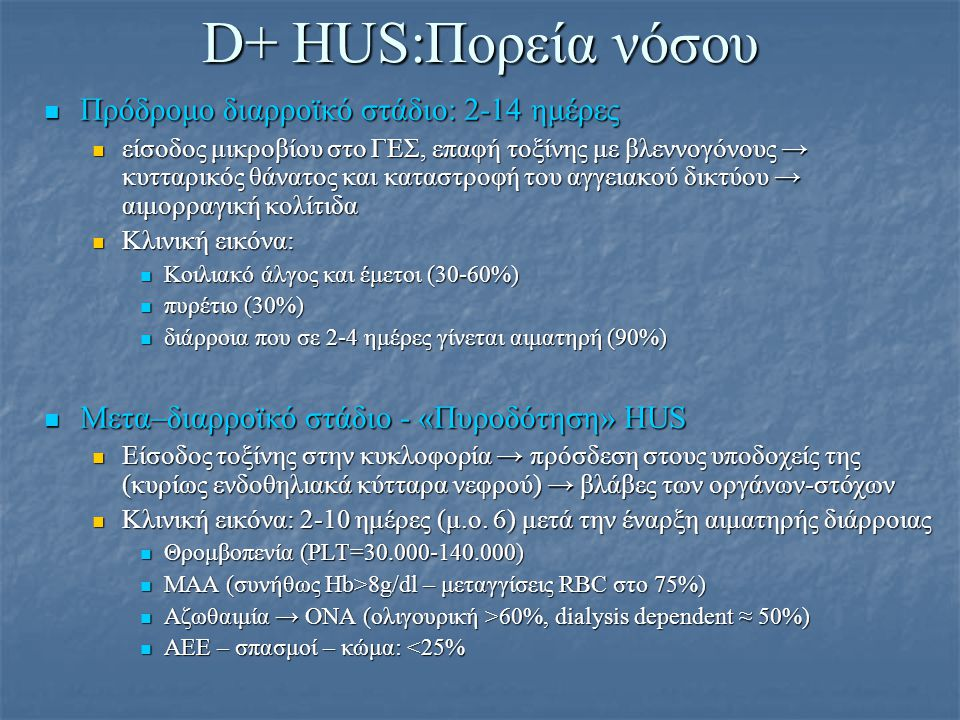 D+ HUS:Πορεία νόσου Πρόδρομο διαρροϊκό στάδιο: 2-14 ημέρες