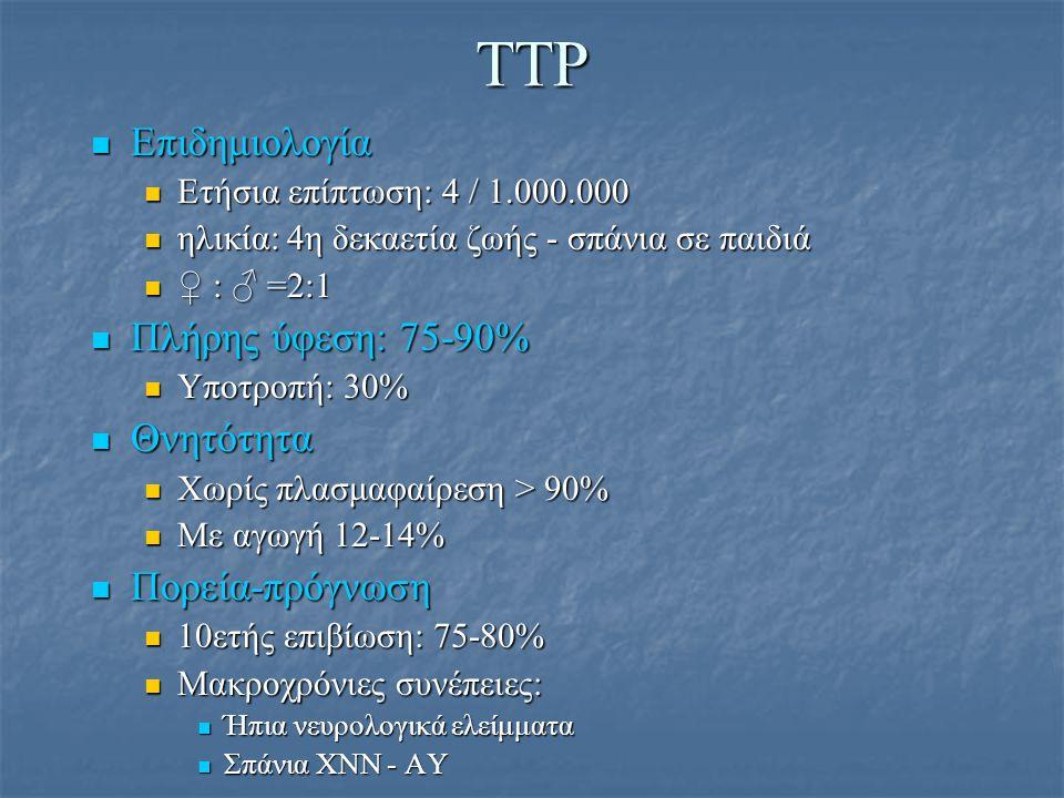 TTP Επιδημιολογία Πλήρης ύφεση: 75-90% Θνητότητα Πορεία-πρόγνωση