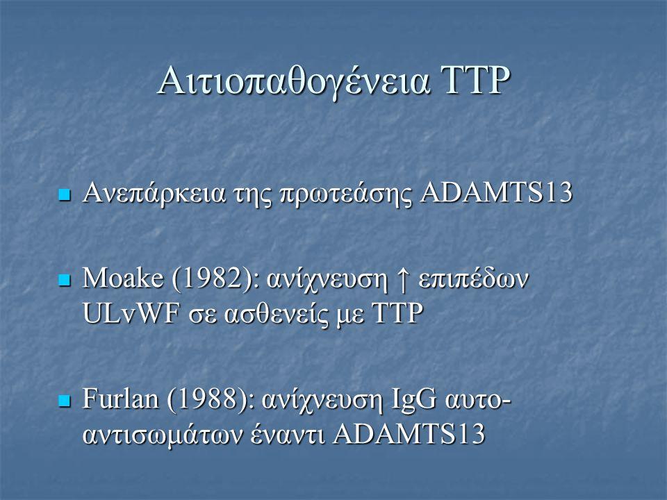 Αιτιοπαθογένεια TTP Ανεπάρκεια της πρωτεάσης ADAMTS13