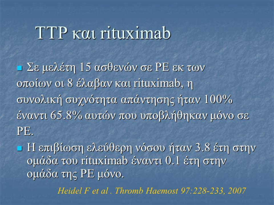 ΤΤΡ και rituximab Σε μελέτη 15 ασθενών σε ΡΕ εκ των