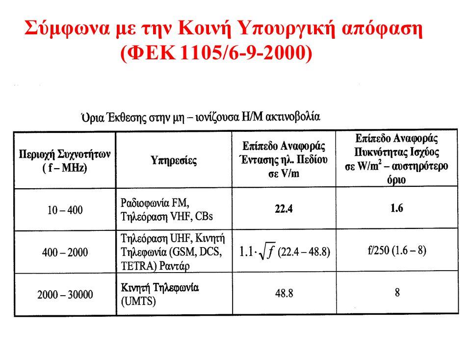 Σύμφωνα με την Κοινή Υπουργική απόφαση (ΦΕΚ 1105/6-9-2000)