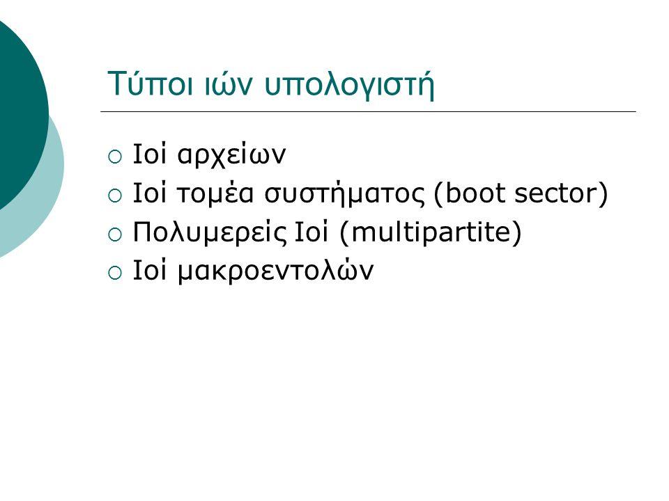 Τύποι ιών υπολογιστή Ιοί αρχείων Ιοί τομέα συστήματος (boot sector)