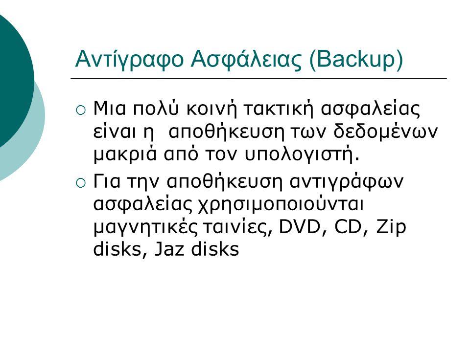 Αντίγραφο Ασφάλειας (Backup)