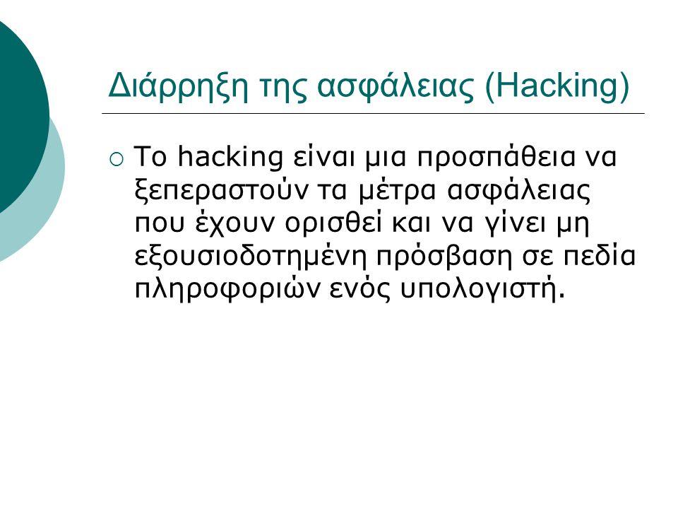 Διάρρηξη της ασφάλειας (Hacking)