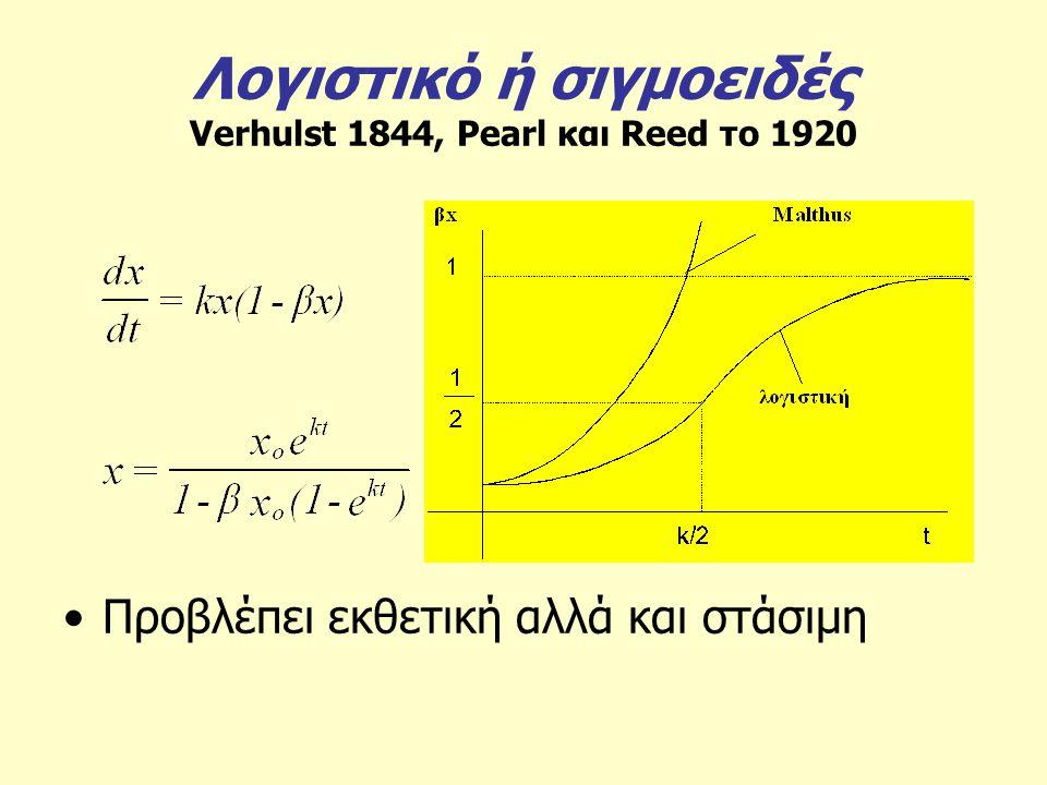 Λογιστικό ή σιγμοειδές Verhulst 1844, Pearl και Reed το 1920