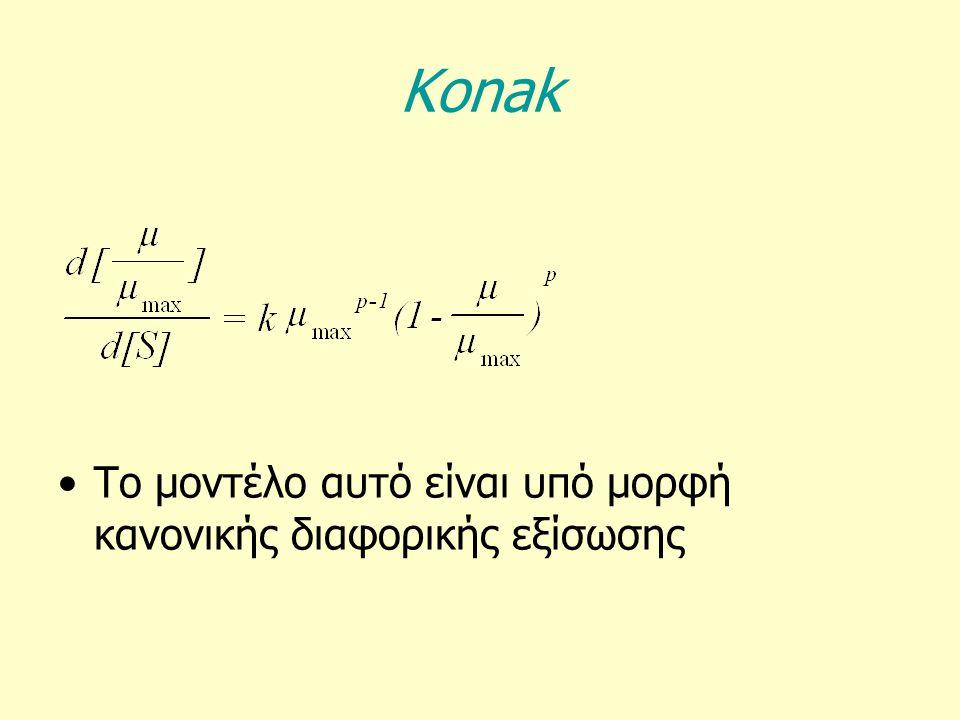 Konak Το μοντέλο αυτό είναι υπό μορφή κανονικής διαφορικής εξίσωσης