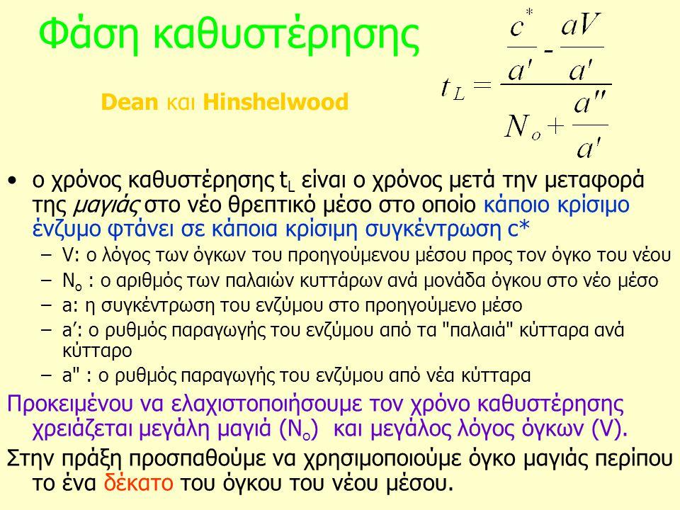 Φάση καθυστέρησης Dean και Hinshelwood