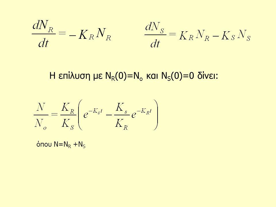 Η επίλυση με ΝR(0)=No και ΝS(0)=0 δίνει:
