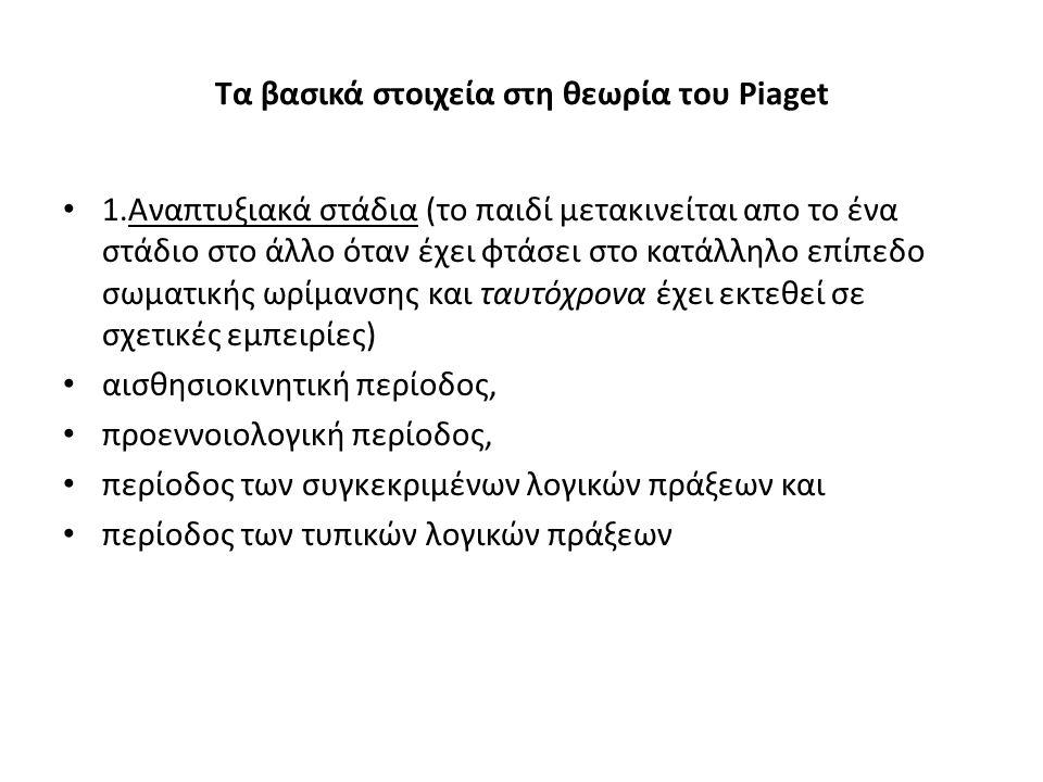 Τα βασικά στοιχεία στη θεωρία του Piaget