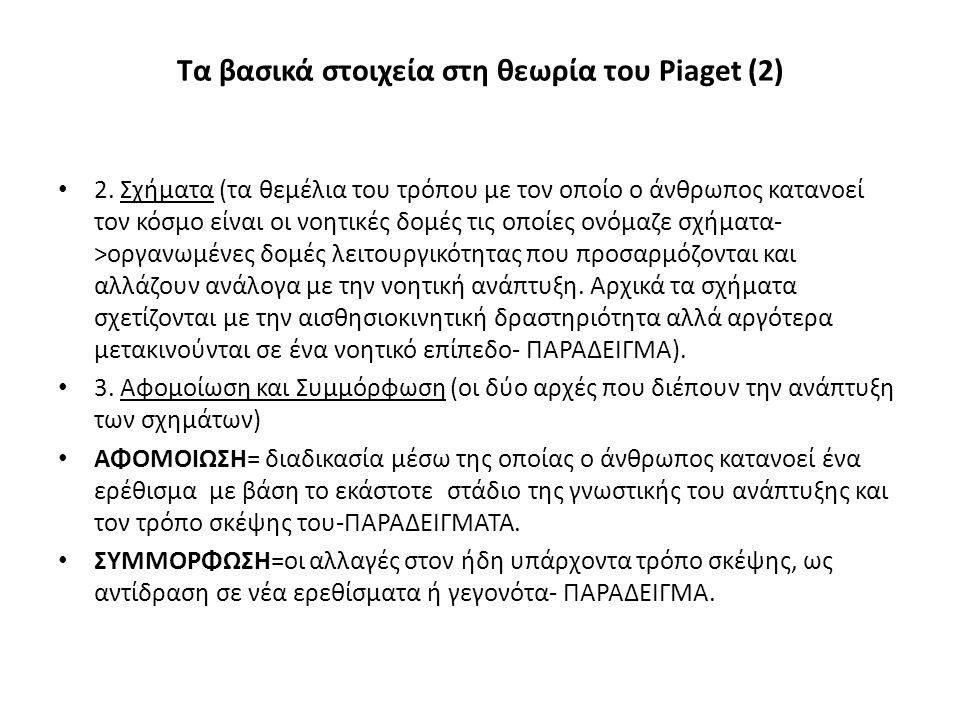 Τα βασικά στοιχεία στη θεωρία του Piaget (2)