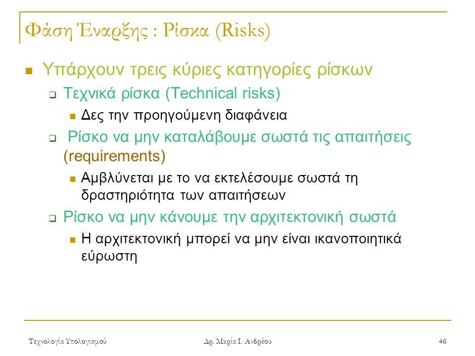 Φάση Έναρξης : Ρίσκα (Risks)