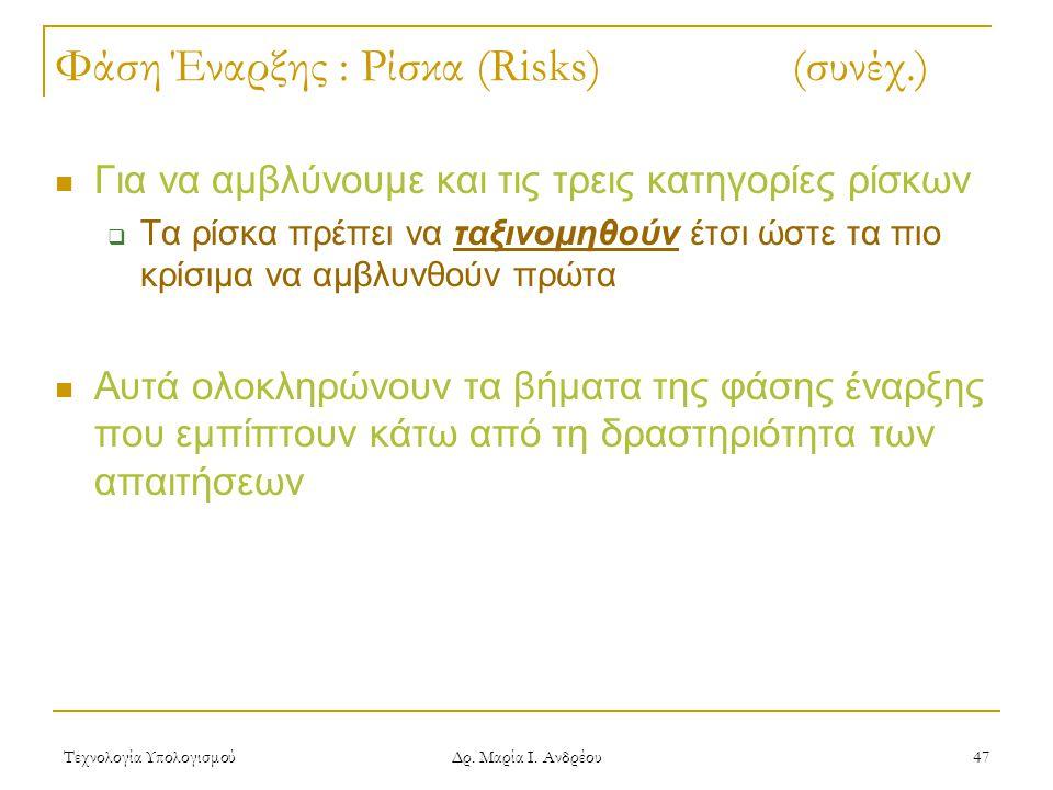 Φάση Έναρξης : Ρίσκα (Risks) (συνέχ.)