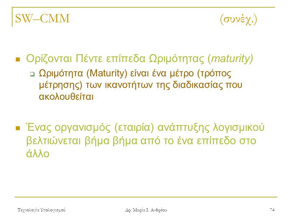 SW–CMM (συνέχ.) Ορίζονται Πέντε επίπεδα Ωριμότητας (maturity)