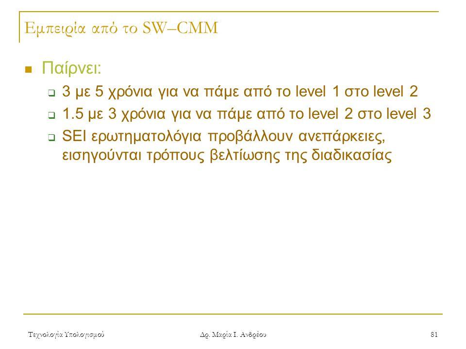 Εμπειρία από το SW–CMM Παίρνει: