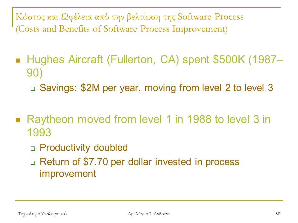 Hughes Aircraft (Fullerton, CA) spent $500K (1987–90)