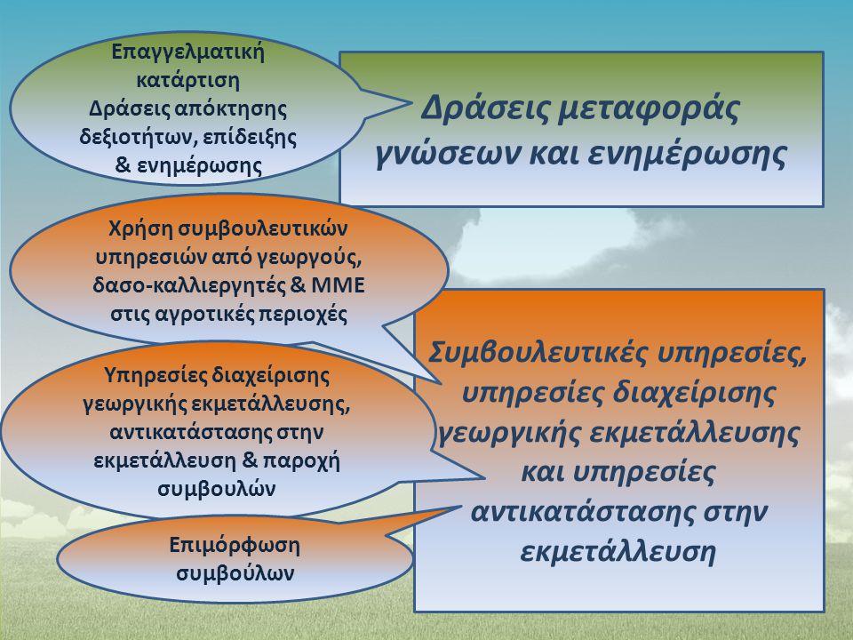Δράσεις μεταφοράς γνώσεων και ενημέρωσης