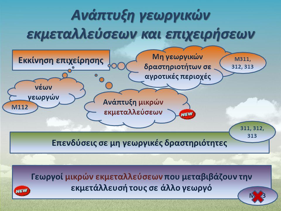 Ανάπτυξη γεωργικών εκμεταλλεύσεων και επιχειρήσεων
