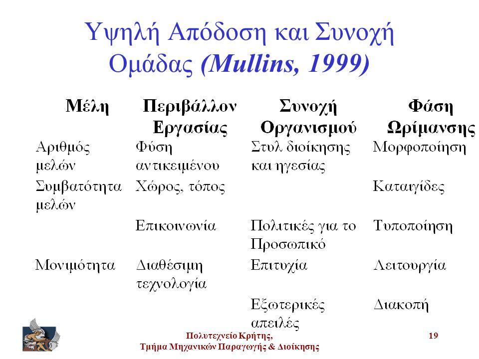 Υψηλή Απόδοση και Συνοχή Ομάδας (Mullins, 1999)