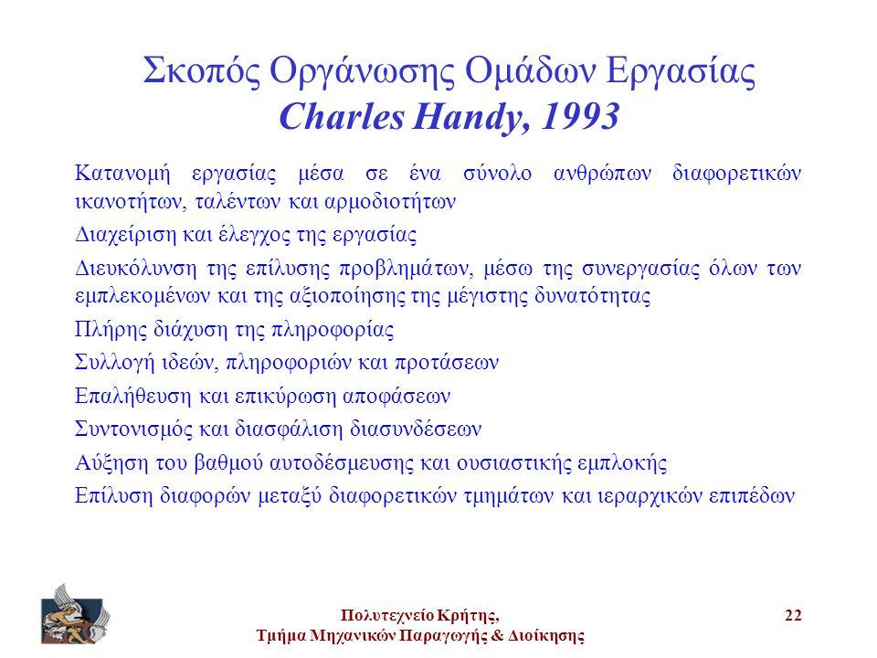 Σκοπός Οργάνωσης Ομάδων Εργασίας Charles Handy, 1993