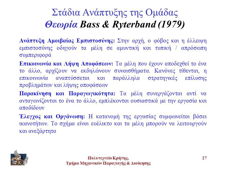 Στάδια Ανάπτυξης της Ομάδας Θεωρία Bass & Ryterband (1979)
