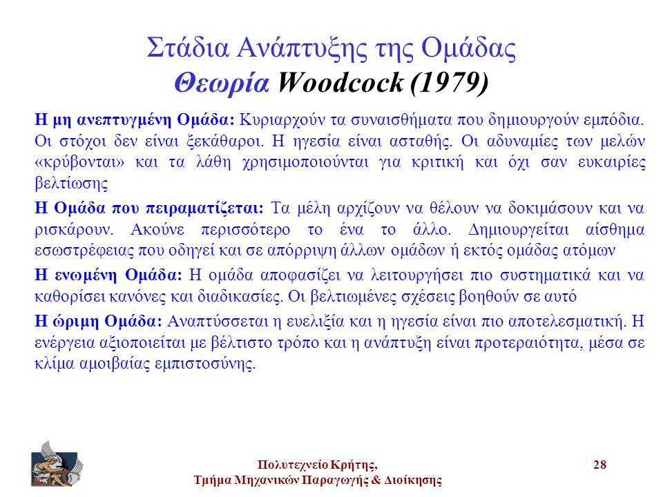 Στάδια Ανάπτυξης της Ομάδας Θεωρία Woodcock (1979)