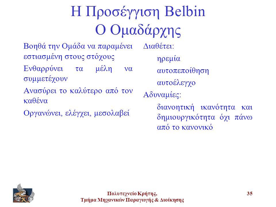 Η Προσέγγιση Belbin Ο Ομαδάρχης