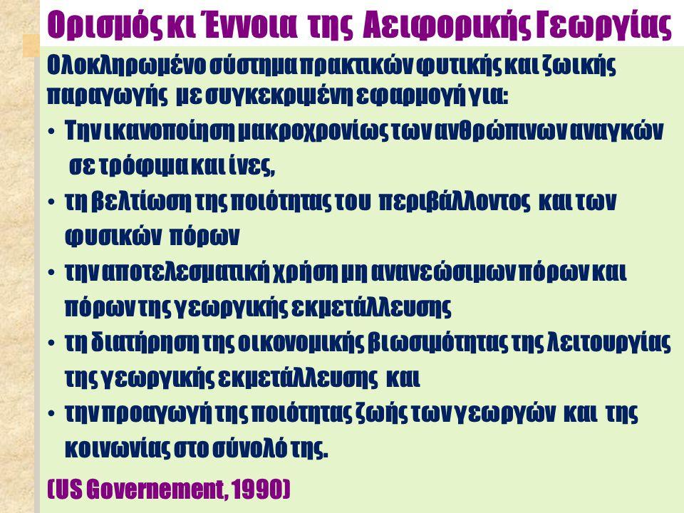 Ορισμός κι Έννοια της Αειφορικής Γεωργίας