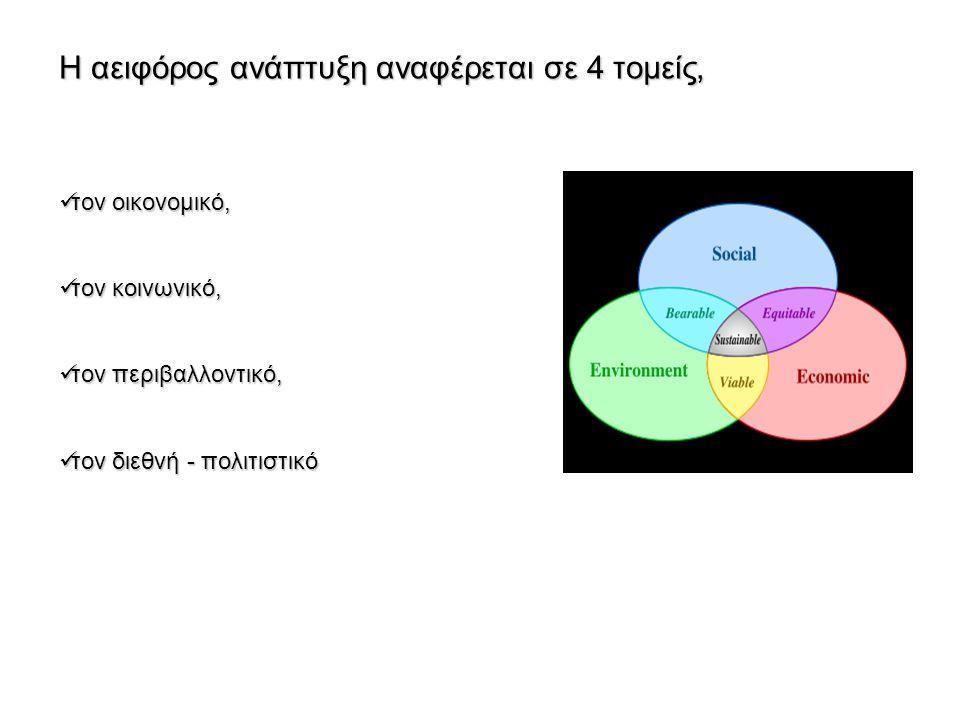 Η αειφόρος ανάπτυξη αναφέρεται σε 4 τομείς,