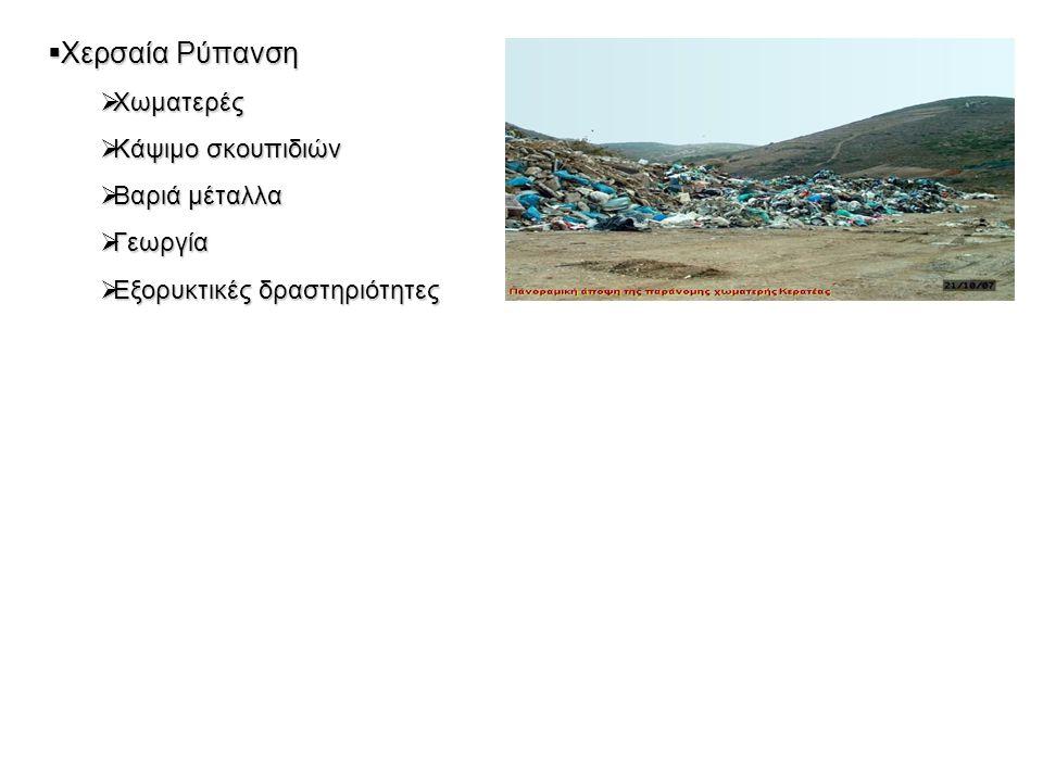Χερσαία Ρύπανση Χωματερές Κάψιμο σκουπιδιών Βαριά μέταλλα Γεωργία