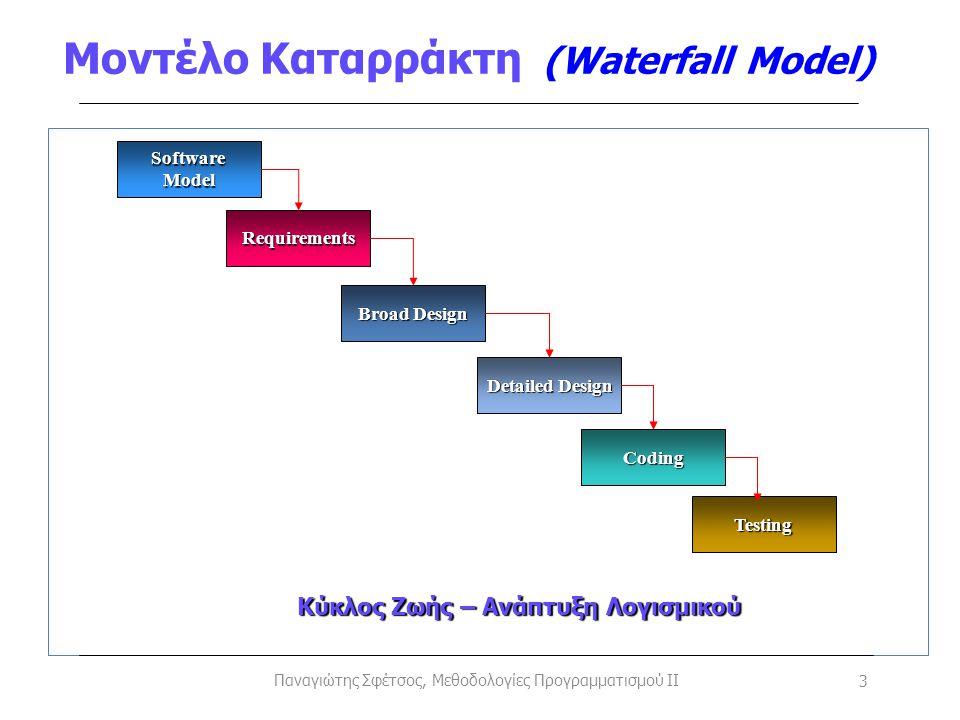 Μοντέλο Καταρράκτη (Waterfall Model)