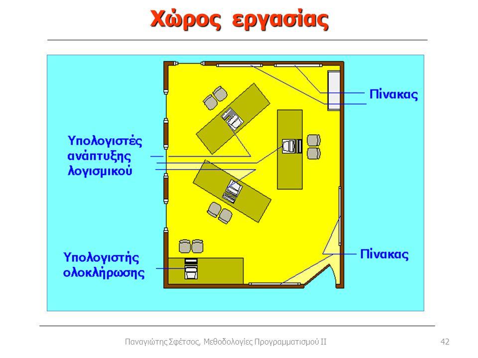 Παναγιώτης Σφέτσος, Μεθοδολογίες Προγραμματισμού II