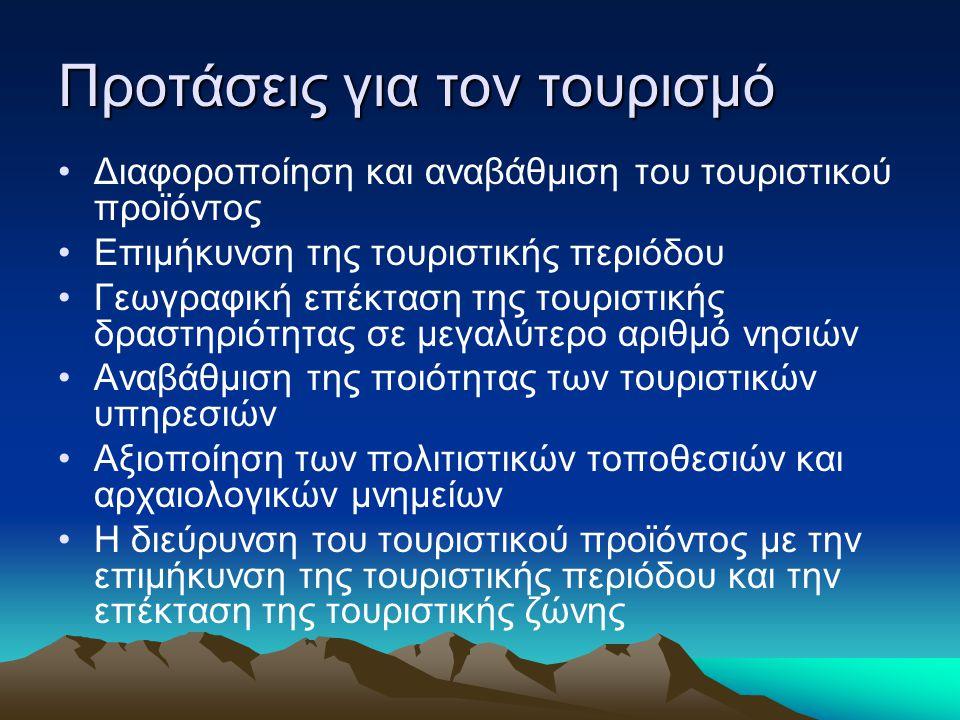 Προτάσεις για τον τουρισμό