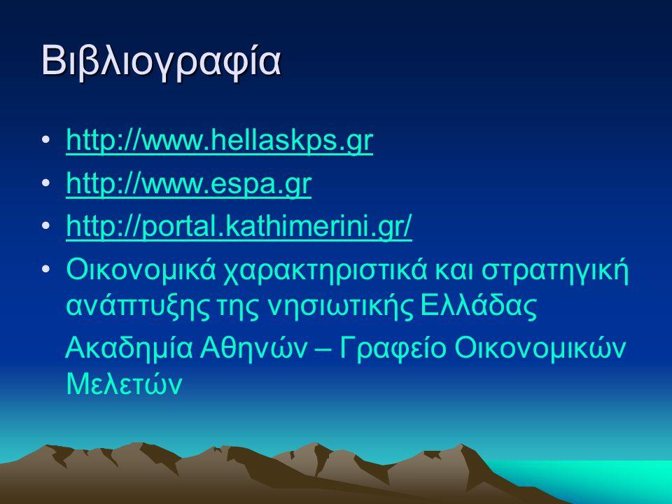Βιβλιογραφία http://www.hellaskps.gr http://www.espa.gr