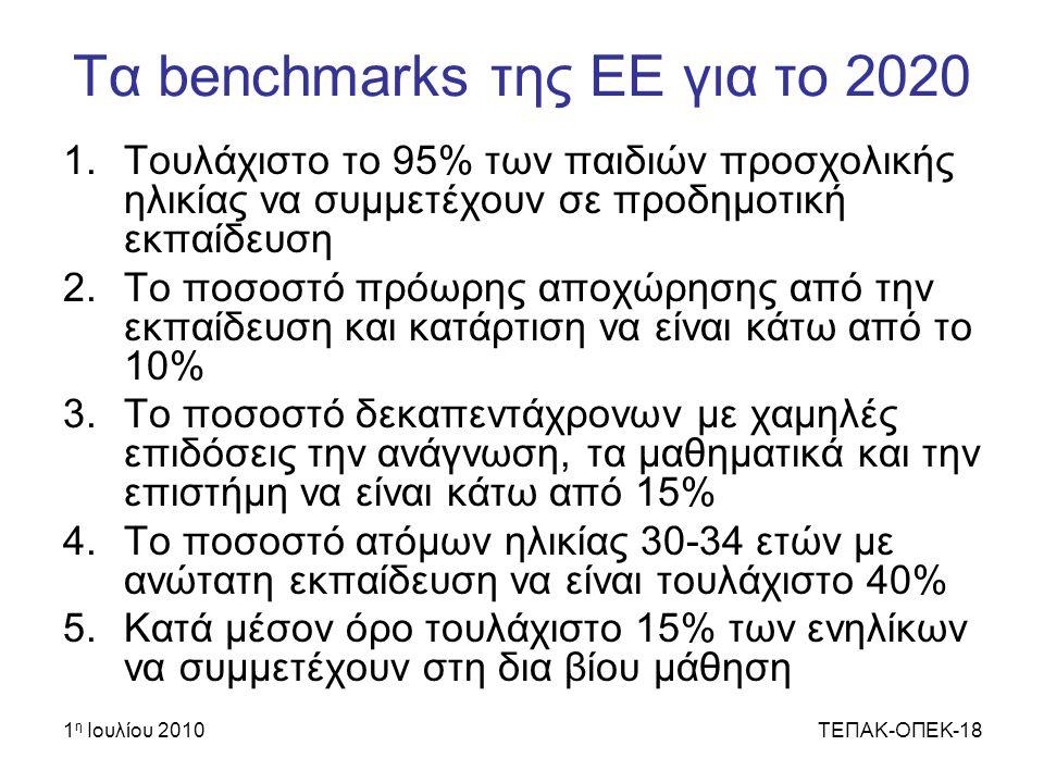Τα benchmarks της ΕΕ για το 2020