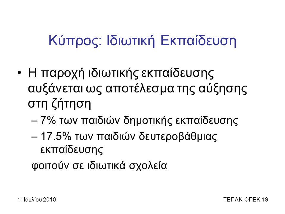 Κύπρος: Ιδιωτική Εκπαίδευση