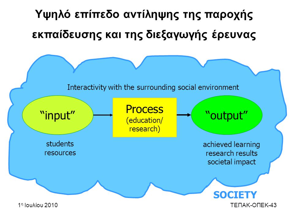 Interactivity with the surrounding social environment