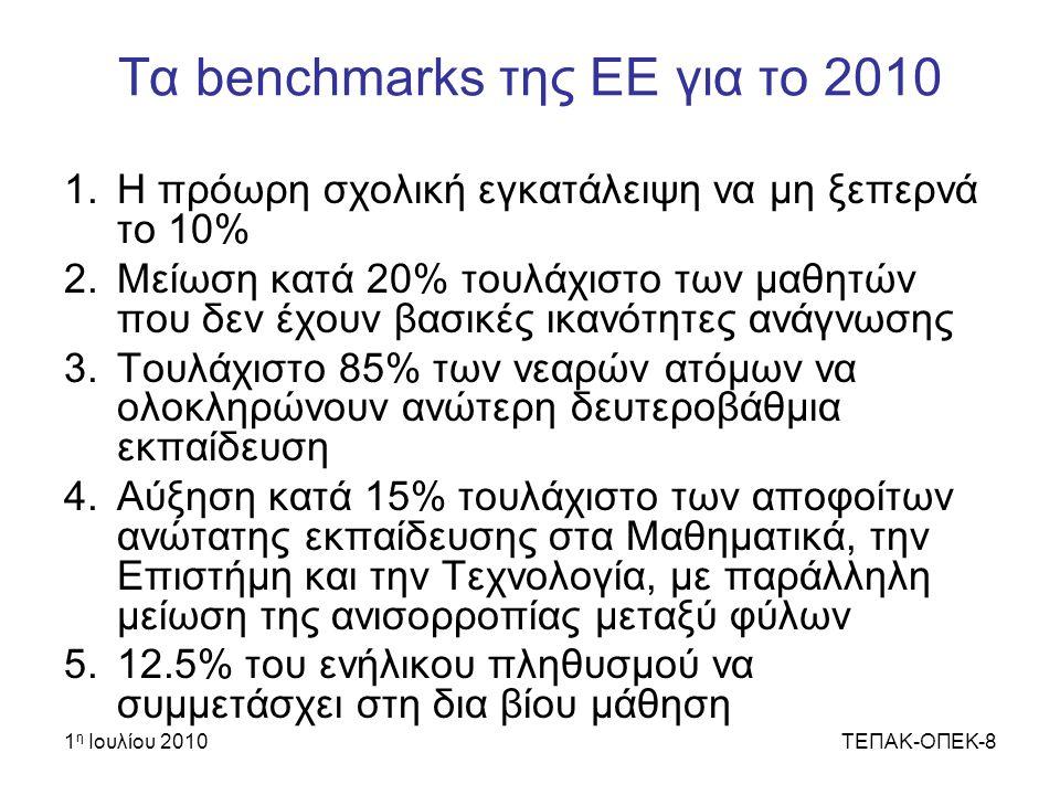Τα benchmarks της ΕΕ για το 2010