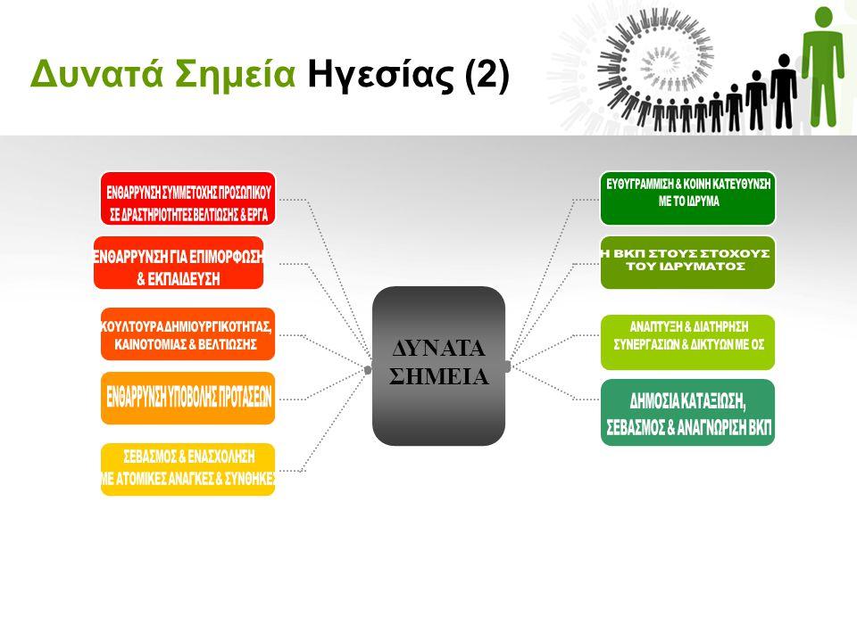 Δυνατά Σημεία Ηγεσίας (2)
