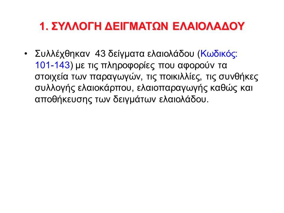 1. ΣΥΛΛΟΓΗ ΔΕΙΓΜΑΤΩΝ ΕΛΑΙΟΛΑΔΟΥ