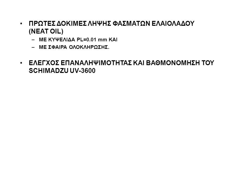 ΠΡΩΤΕΣ ΔΟΚΙΜΕΣ ΛΗΨΗΣ ΦΑΣΜΑΤΩΝ ΕΛΑΙΟΛΑΔΟΥ (NEAT OIL)