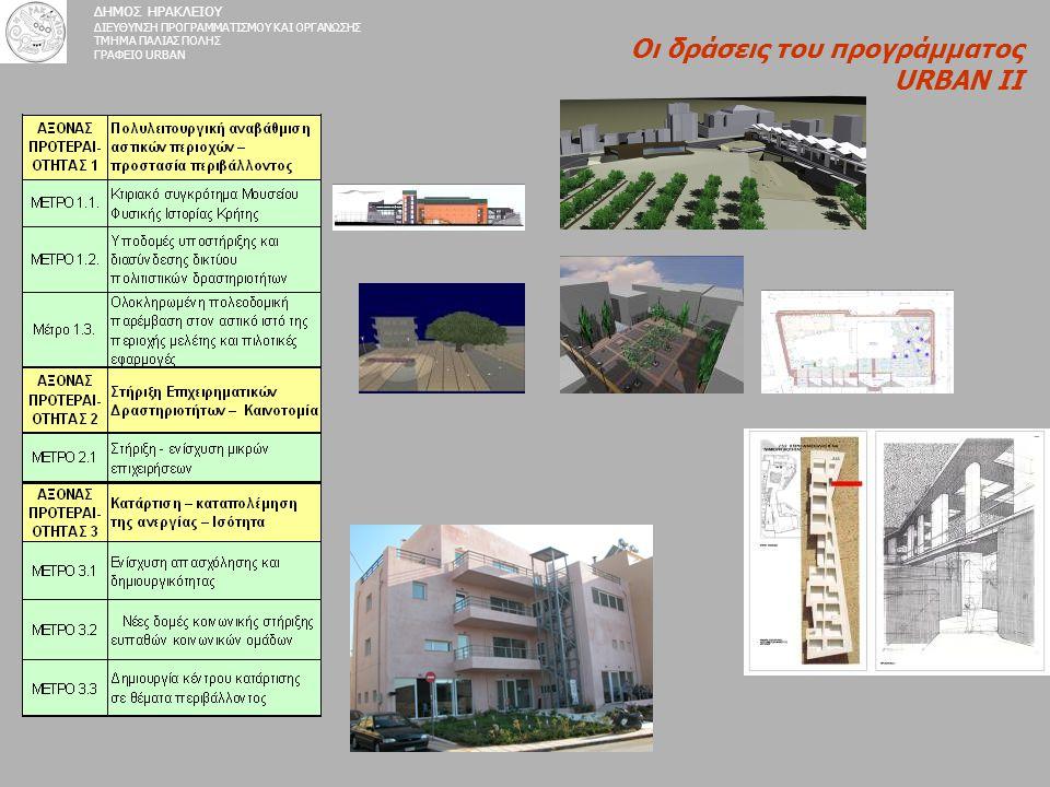 Οι δράσεις του προγράμματος URBAN II