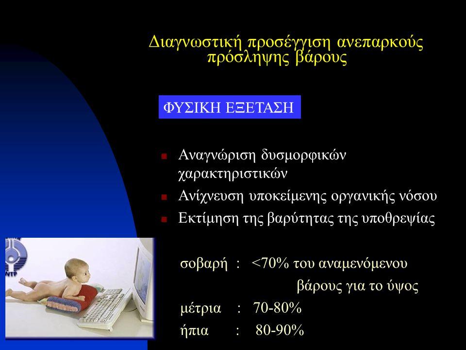 Διαγνωστική προσέγγιση ανεπαρκούς πρόσληψης βάρους