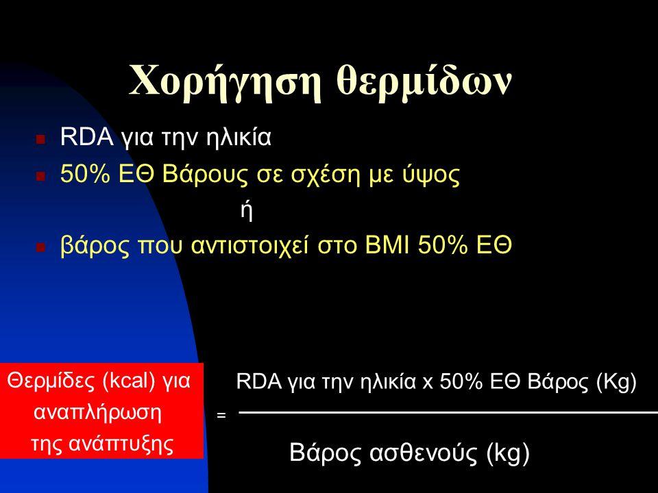 Χορήγηση θερμίδων RDA για την ηλικία 50% ΕΘ Βάρους σε σχέση με ύψος
