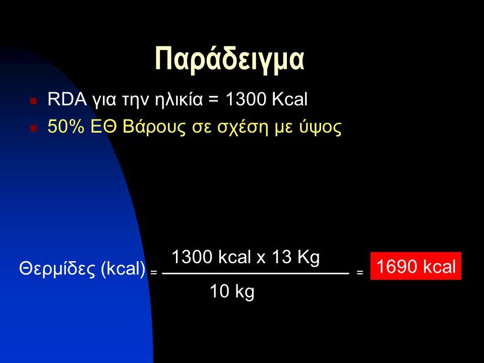 Παράδειγμα RDA για την ηλικία = 1300 Κcal