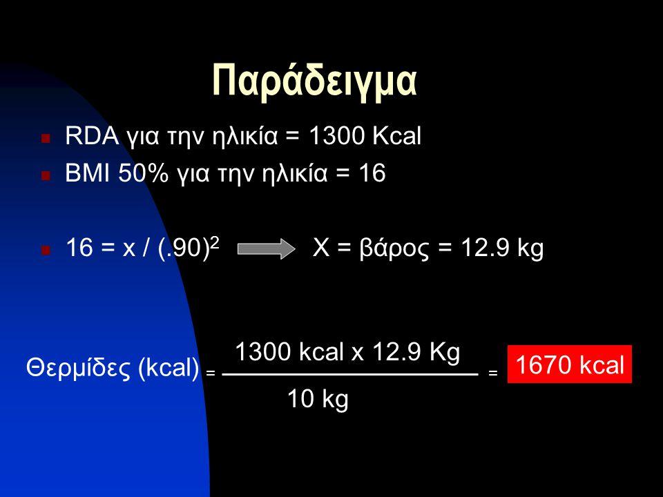 Παράδειγμα RDA για την ηλικία = 1300 Κcal BMI 50% για την ηλικία = 16