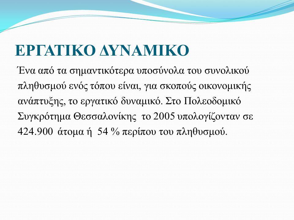 ΕΡΓΑΤΙΚΟ ΔΥΝΑΜΙΚΟ
