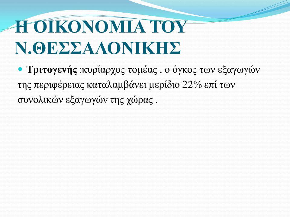 Η ΟΙΚΟΝΟΜΙΑ ΤΟΥ Ν.ΘΕΣΣΑΛΟΝΙΚΗΣ
